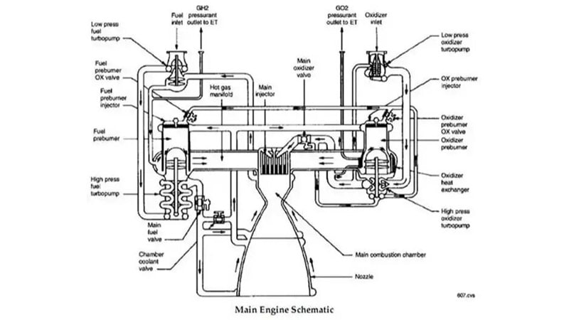 esquema sistema combustible